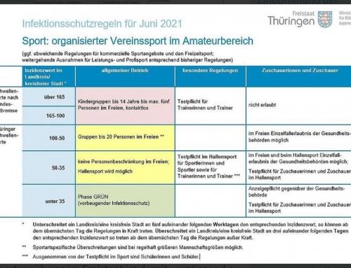 Vereinssport in Weimar wieder möglich!